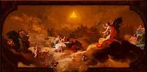 L'adorazione del nome del Signore - Francisco Goya