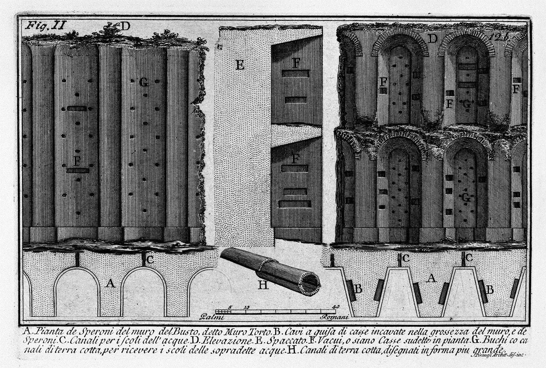 The Roman antiquities, t. 1, Plate XI. Aurelian Wall : Muro Torto., 1756