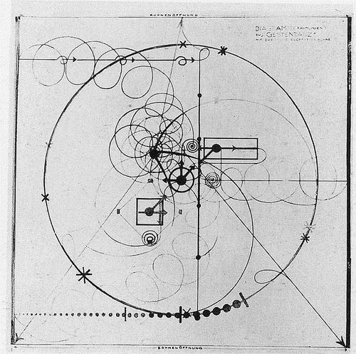 Diagram for Gesture Dance, 1926 - Oskar Schlemmer