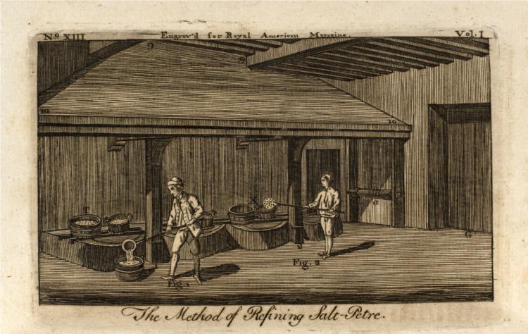 Salt Petre, 1774 - Paul Revere